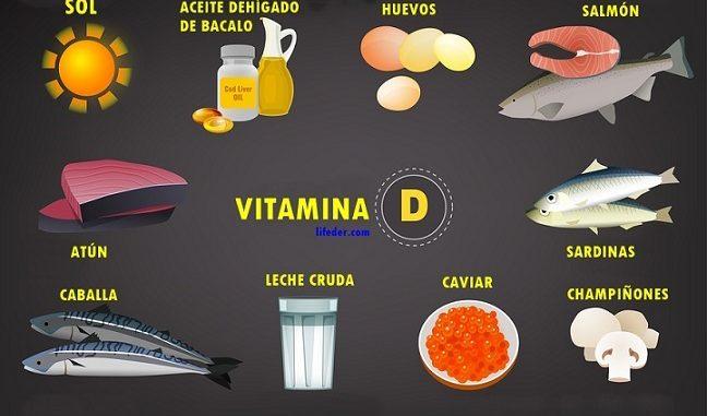 14 s ntomas derivados de la falta de vitamina d - Alimentos que contiene vitamina d ...